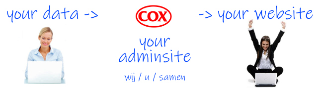 cox.websites.webshops.adminsites